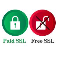 Free SSL and Paid SSL