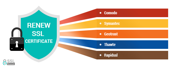 Renew SSL Certificate